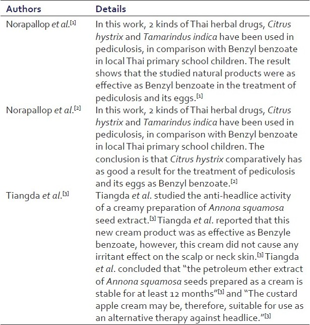 Table 1: Summary on the researches on thai natural products for treatment of pediculosis