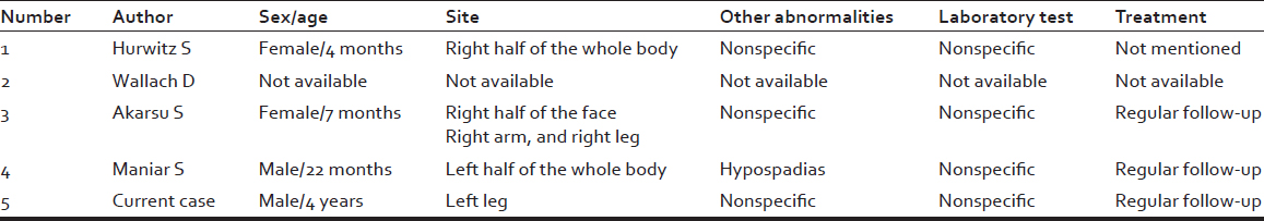 Table 1: Previously reported cases of idiopathic hemihypertrophy and hemihypertrichosis